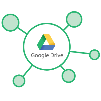 Seamless integration with the Google Drive ecosystem