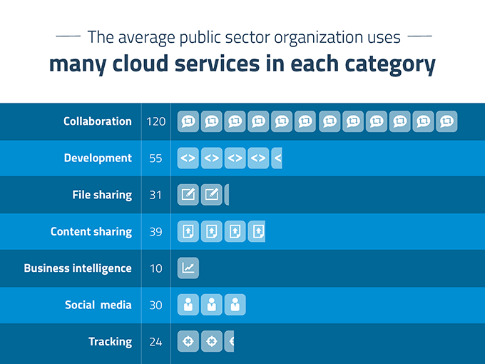 blog image - gov cloud overview 680