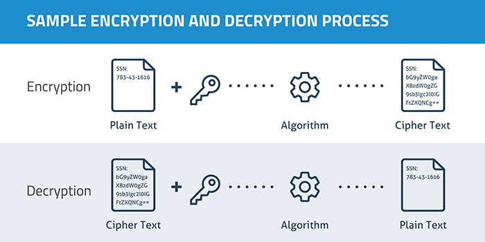In_Page_Encryption_Decryption_Diagram_700