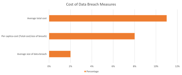 The-data-science-behind-cloud-threat-protection-blog-img1