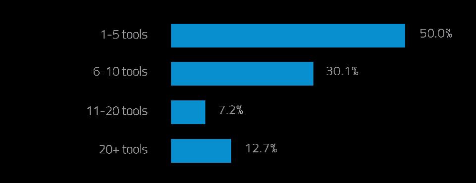 csa-survey-graphic-11