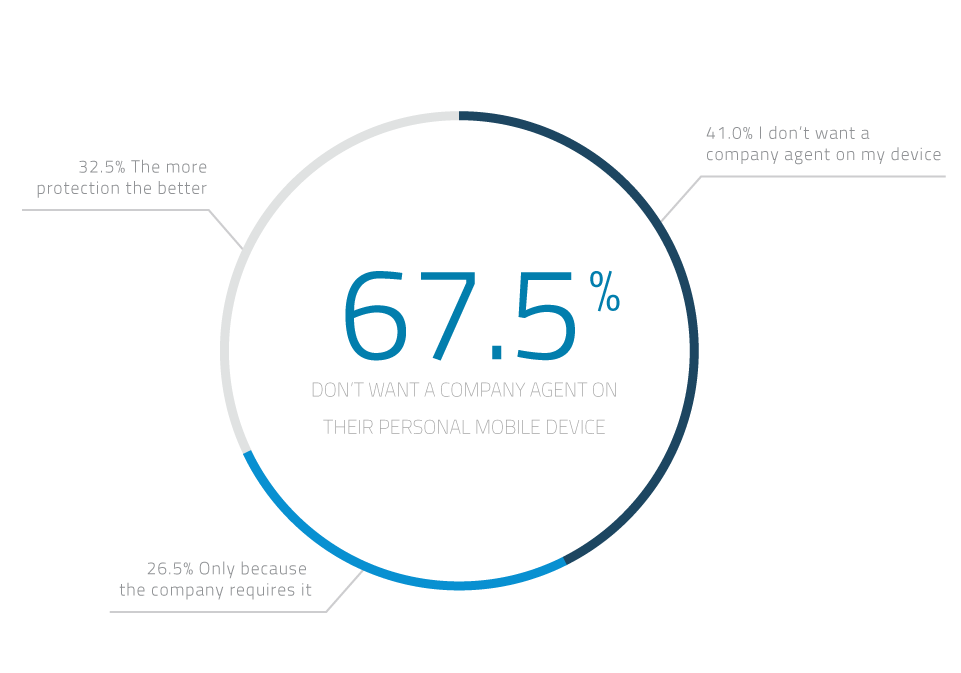 csa-survey-graphic-15
