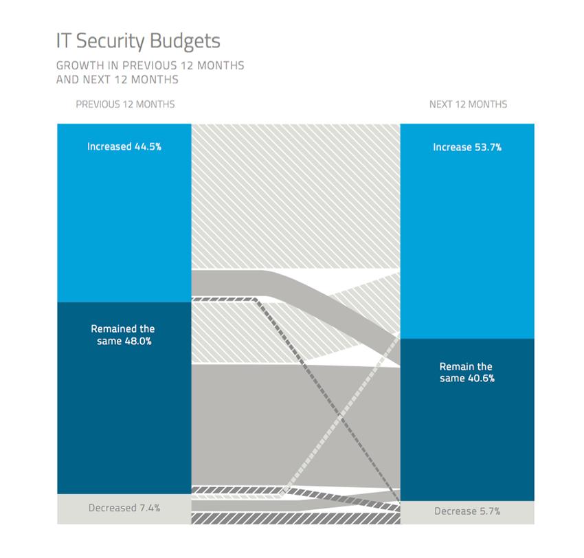blog image - csa budgets 850a