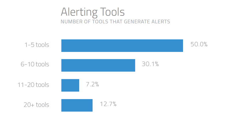 alerting-tools-blog-image