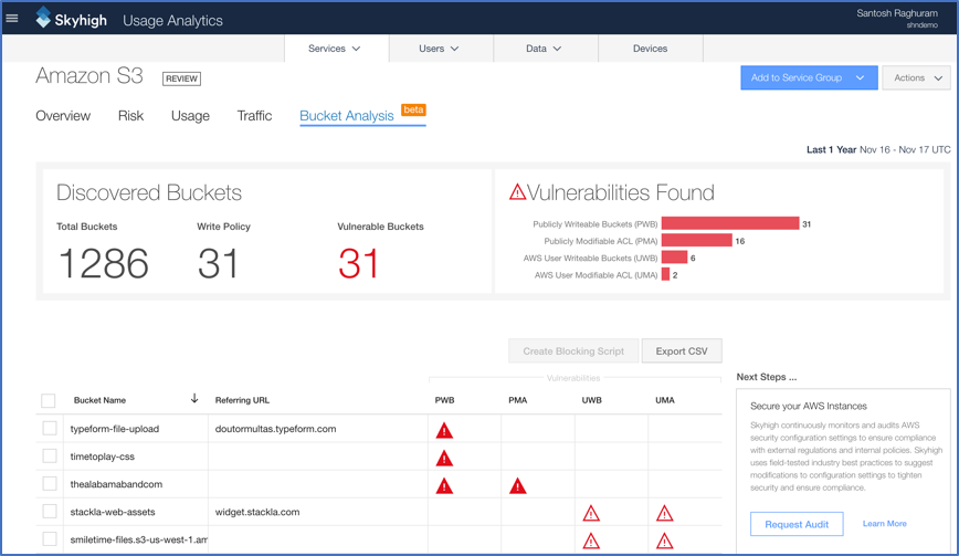 8 Security Capabilities You Need to Secure AWS Infrastructure