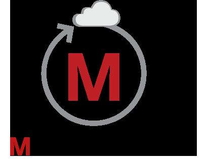 MVISION Cloud for AWS Security Hub - McAfee MVISION Cloud